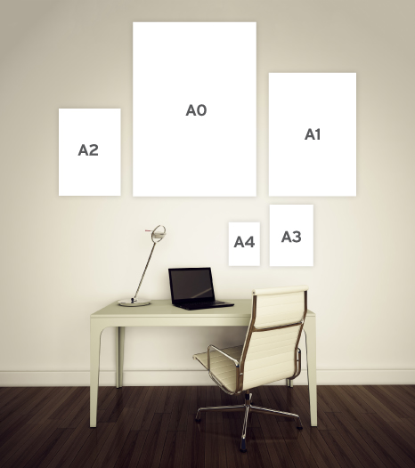 Outdoor poster sizes