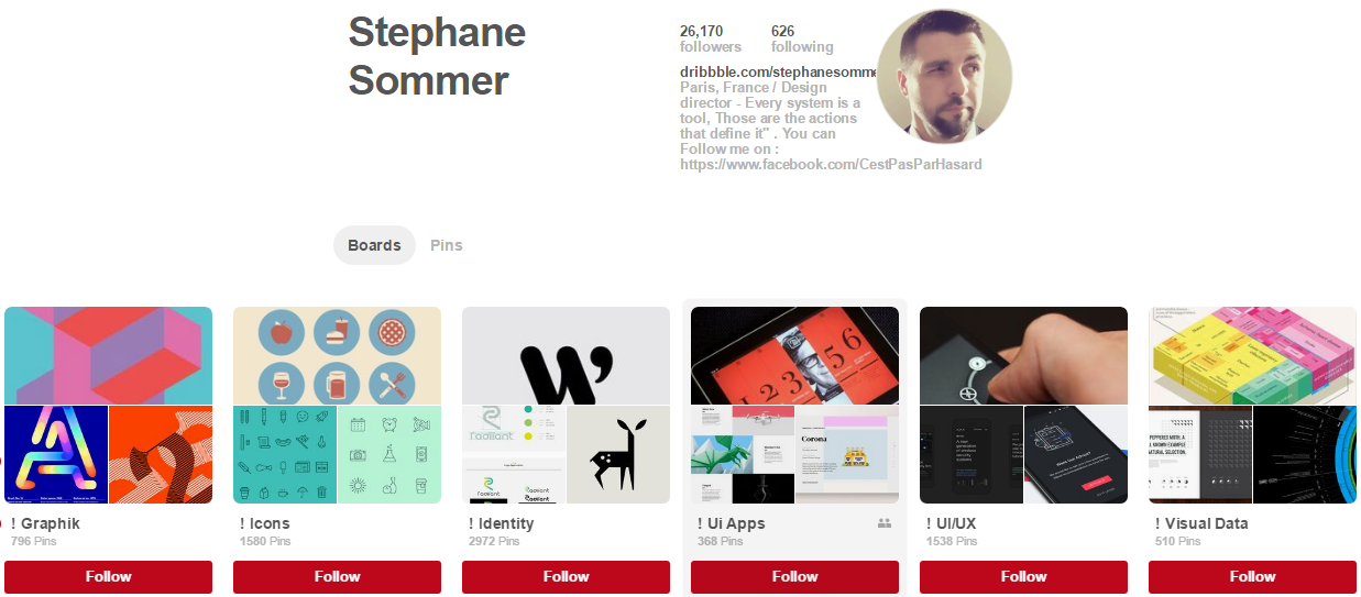 Stephane Sommer Pinterest Accounts