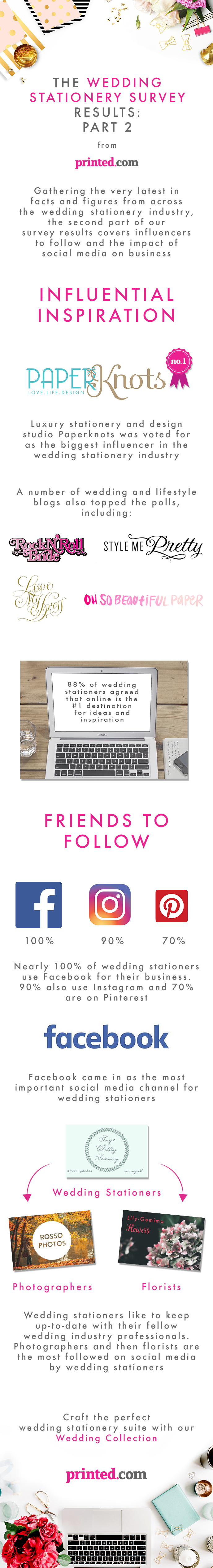 Second Half of The Wedding Stationery Survey Infographic